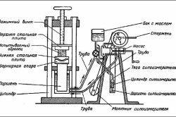 Схема гідравлічного преса