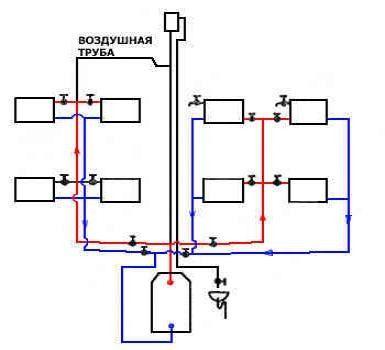 Двотрубна система опалення приватного будинку з нижнім розведенням.