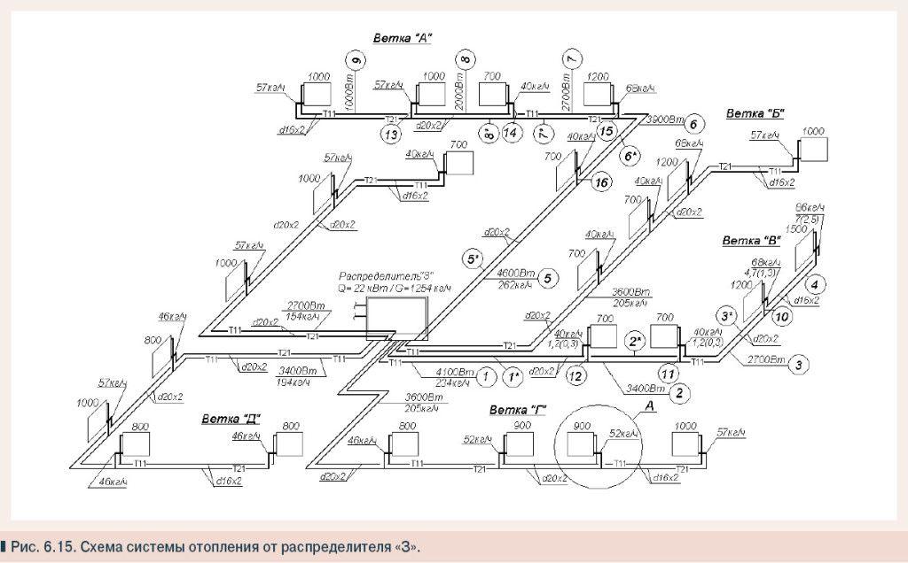 Схема системи опалення від розподільника