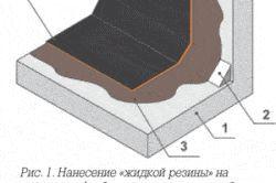 Фото - Гідроізоляція фундаменту і цоколя своїми руками