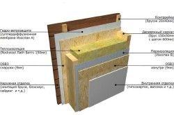 Схема пароізоляції стін