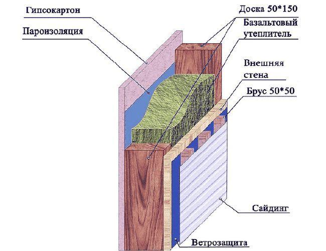 Фото - Гідроізоляція стелі балкона