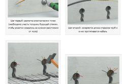 Схема монтажу проводки під гіпсокартон