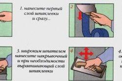Схема шпаклівки швів гіпсокартону