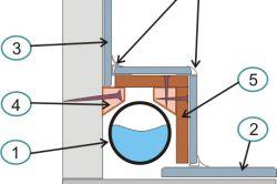 Фото - Гіпсокартонні конструкції як елемент інтер'єру туалету