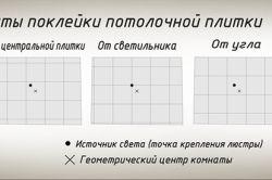 Схема монтажу гіпсового стелі
