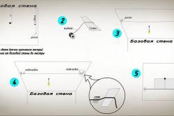 Схема підготовки стелі до поклейки плитки