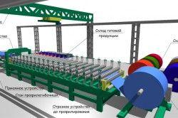 Пристрій верстата для виробництва профнастилу