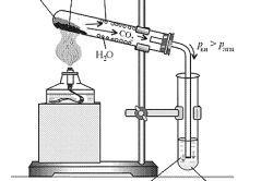 Фото - Хімічна формула малахіту і його властивості