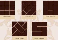 Види укладання плитки на підлогу