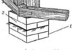 Фундамент під деревяну конструкцію