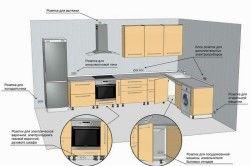 Розташування електрики на кухні