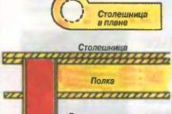 Схема стандартної барної стійки
