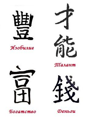 ієрогліфи фен шуй значення