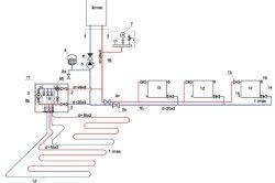 Схема комбінованого опалення приміщень одного поверху будинку або квартири