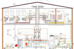 Схема опалення і опалювальна система