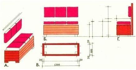 Схема виготовлення лави