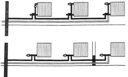 Фото - Інструкція по ремонту системи опалення