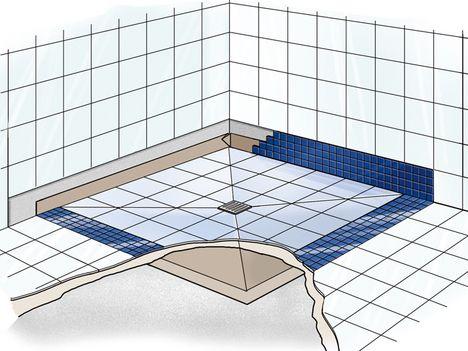 Фото - Інструкція по збірці душової кабіни своїми руками