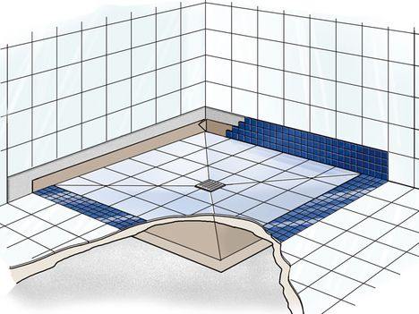 Встановлена   душова кабіна