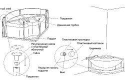 Схема піддону душової кабіни