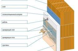 Схема нанесення штукатурки і грунтовки на стіну