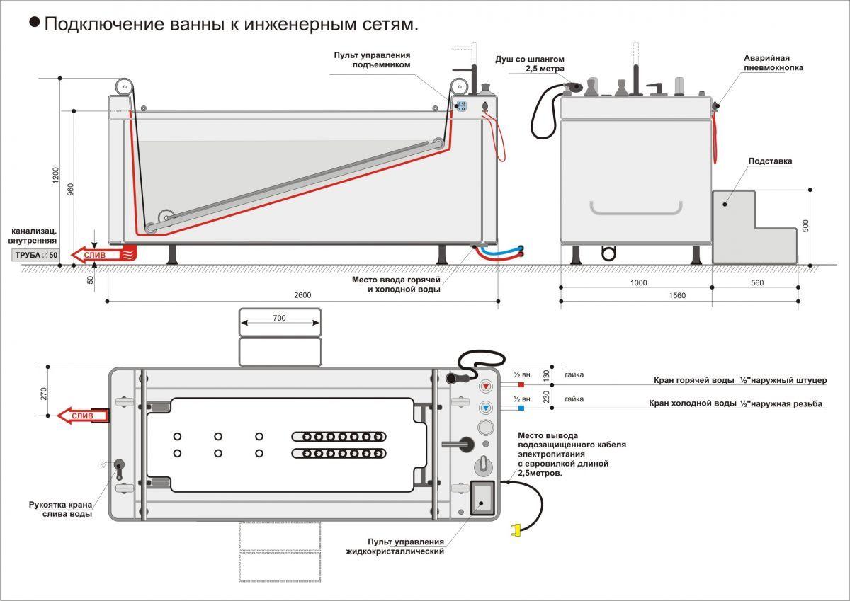 Схема підключення ванни з гідромасажем до комунікацій