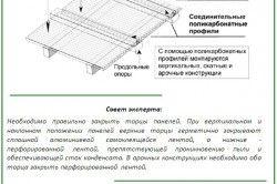 Схема кріплення полікарбонату профілем