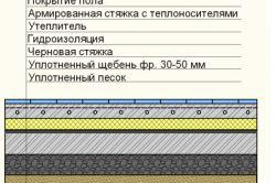 Фото - Інструкція по влаштуванню теплої бетонної підлоги