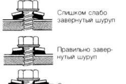 Схема монтажу саморізів в металопрофіль