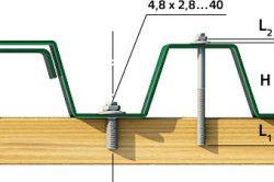 Схема кріплення профлистов.