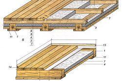 Види деревяних перекриттів