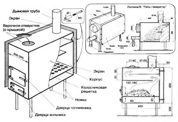 Фото - Використання чавунної печі-буржуйки для обігріву будинку