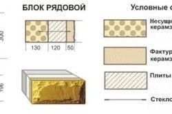Схема керамзитного блоку