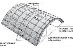 Схема правильного монтажу полікарбонату для аркової покрівлі