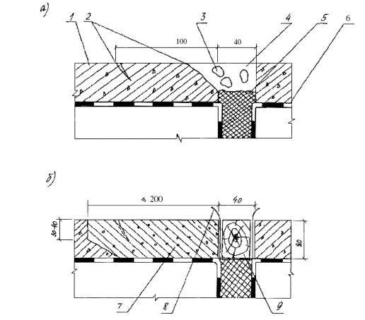 Схема ремонту дефектів бетону з оголенням арматури