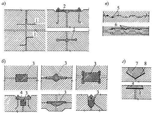 Схеми ущільнень деформаційних швів бетонних гребель