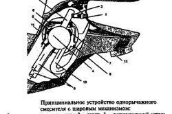 Використання пристрою кульового крана