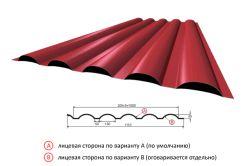 Використання в будівництві металевого покрівельного покриття