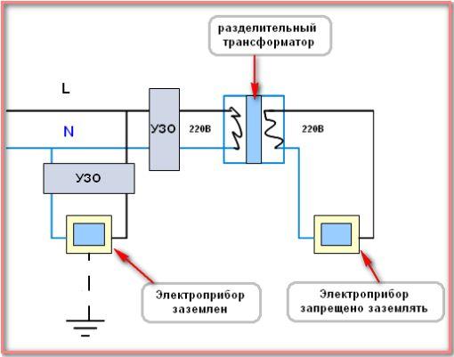 Використовувати трансформатор 220 / 12в або узо для світла в парній?