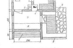 Схема сімейної лазні з деревяною піччю