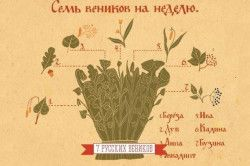 Схема семи російських віників