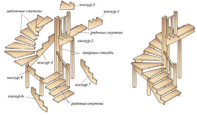 Фото - З чого складається сходи?