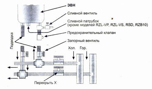 Схема монтажу накопичувального водонагрівача.