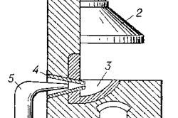 Виготовлення ажурних кованих воріт