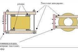 Схема трансформатора в зборі
