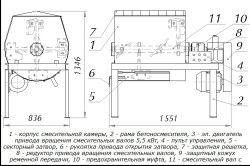 Схема пристрою бетонозмішувача.