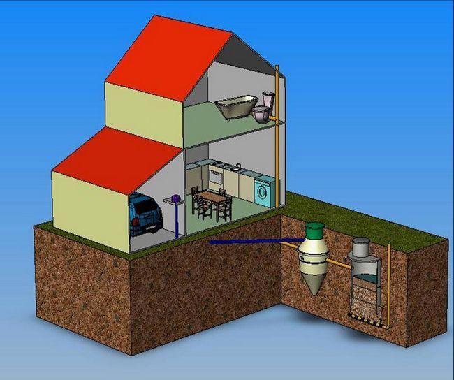 Фото - Виготовлення та монтаж каналізації в приватному будинку