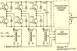 Конструкція зварювального інвертора