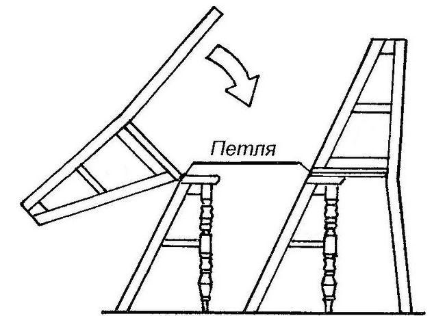 Фото - Виготовлення сходів-стільця